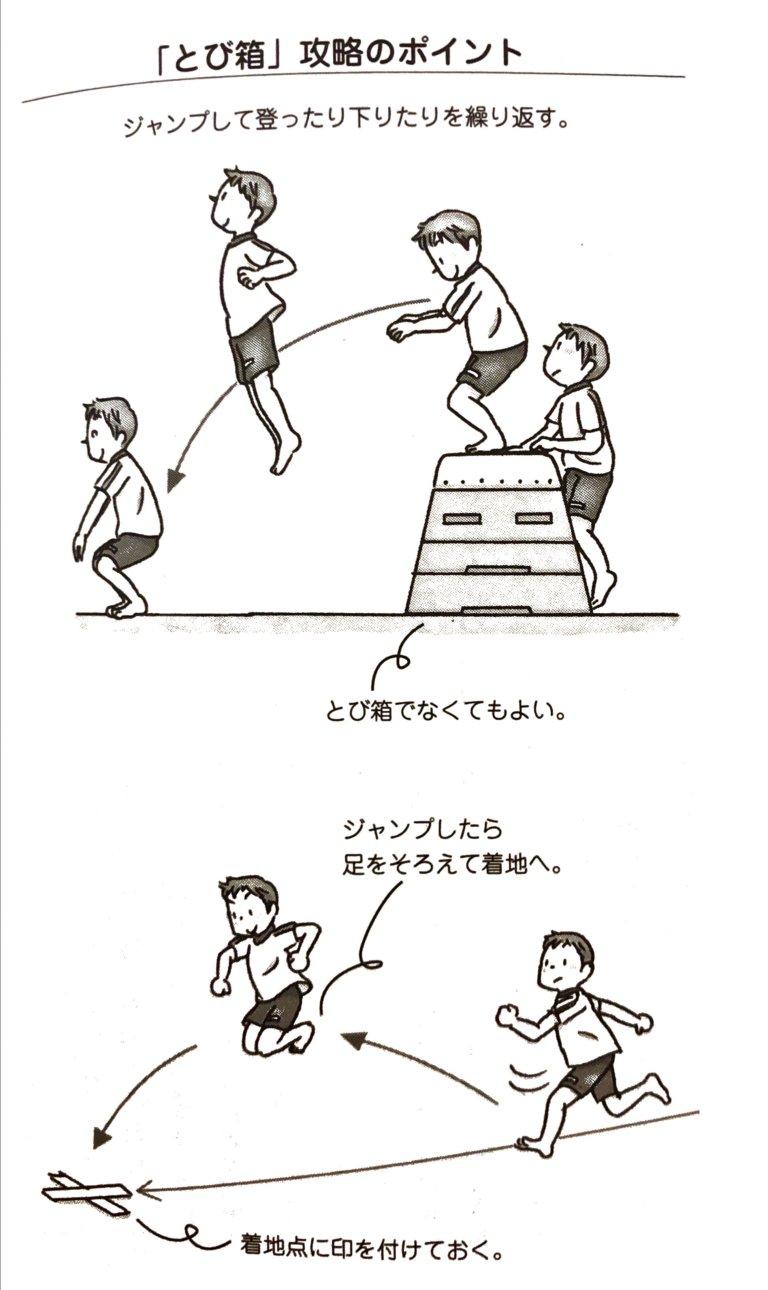 《代表コラム36》「とび箱」を上手にとぶための攻略法